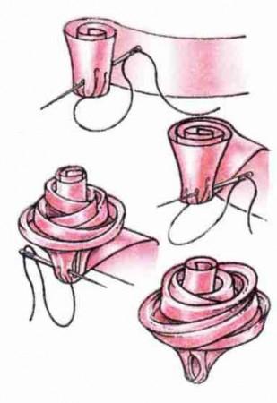 Как сделать розы из атласных лент. Украшение для интерьера и одежды.