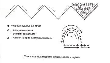 ажурная кайма крючком схемы - Узоры.