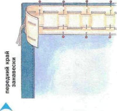 Как самостоятельно сшить занавески. Как сшить шторы (занавески) без подкладки.