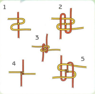 Плетение из проволоки своими руками схемы браслетов