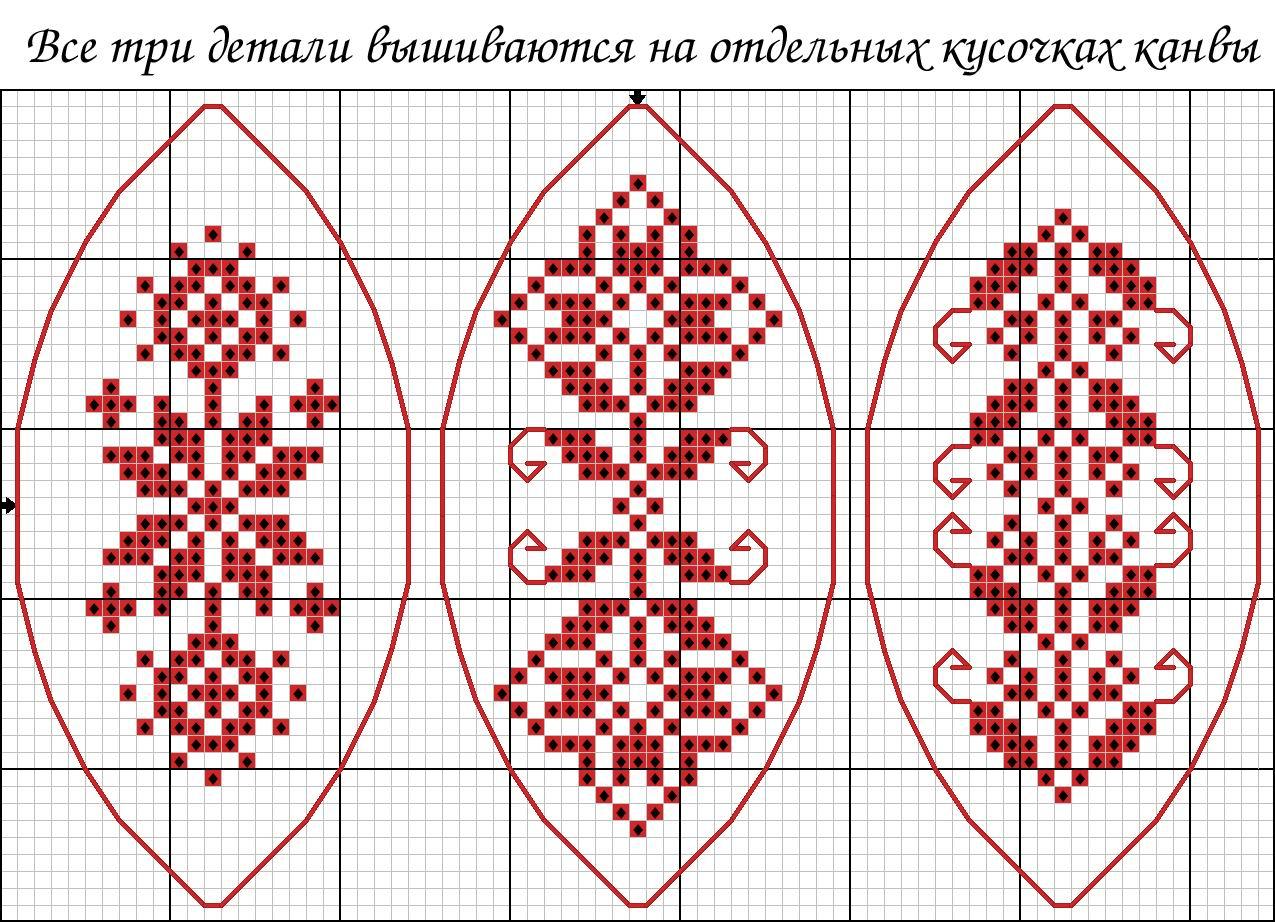 Орнаменты и узоры для цветов