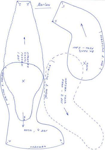Описание: выкройки женских кофт из из флиса.
