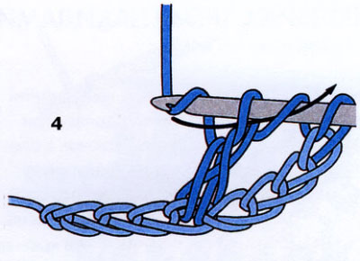 """Crochet lessons. The main types of loops and knitting techniques. Column with 2 and 3 nakida, """"pitch"""", """"corn grain"""", """"relief column""""."""