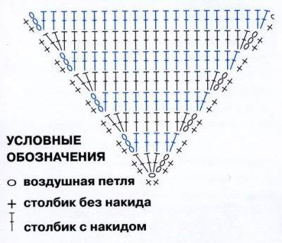 Схемы вязания, выполняемого рядами, представлены чередующимися рядами двух цветов.  При наличии нумерации лицевые...