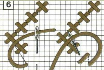 Уроки мастерства вышивки крестом