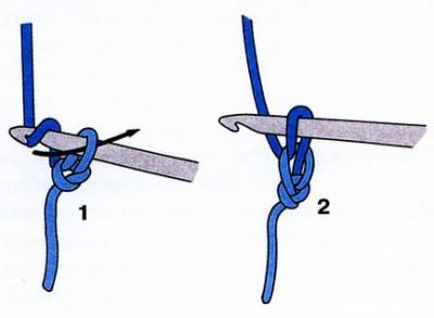 Уроки вязания крючком. Основные виды петель и приемы вязания. Воздушная петля, столбик с накидом и без накида.
