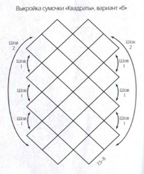 """Сшейте квадраты между собой по выкройке варианта  """"б """" в виде общего полотна Сделайте швы, придающие сумочке..."""