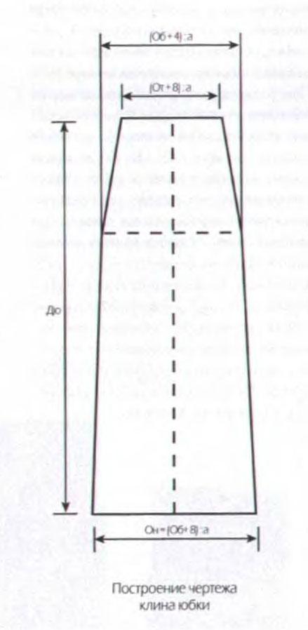 Одеваемся со вкусом. Юбки в пол 2012, выкройки . Кройка, шитье, вязание - способы и приемы