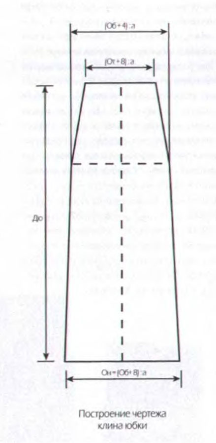 Юбки в пол 2012, выкройки