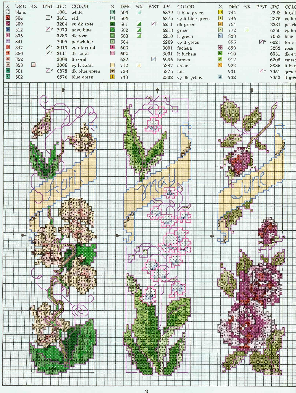 закладки с цветами.