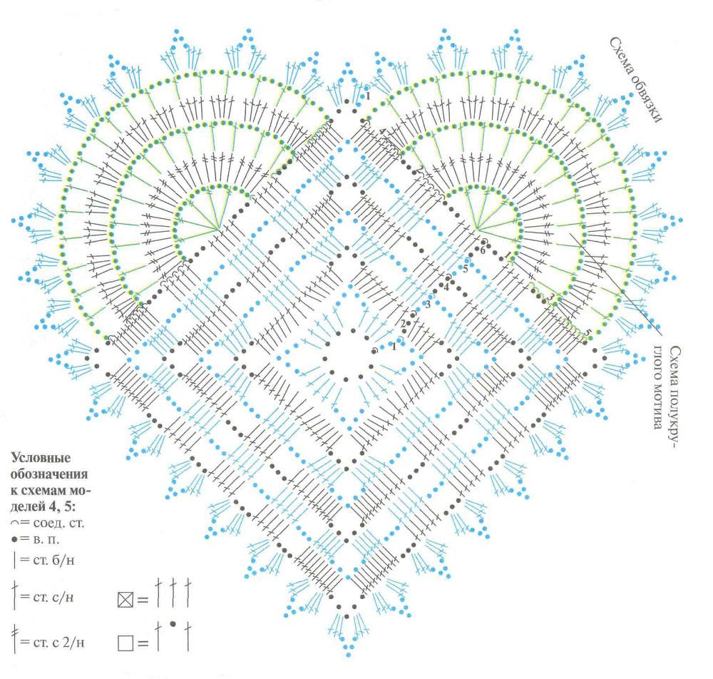 Схема вязания сердца крючком (самая простая) Оценка: 0 Рейтинг: 0...