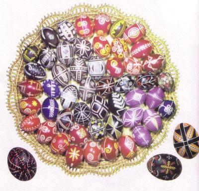 Древнерусский обычай изготовления подарков на Пасху. Пасхальные обряды, символика у славян. Что такое писанка, «волочино»?