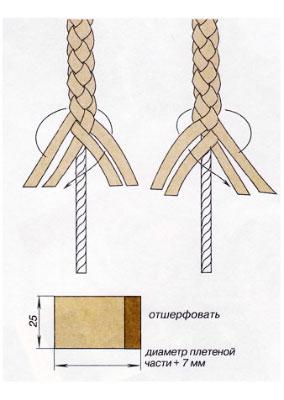 Украшение Плетение: Браслеты из кожи Кожа.  Фото.