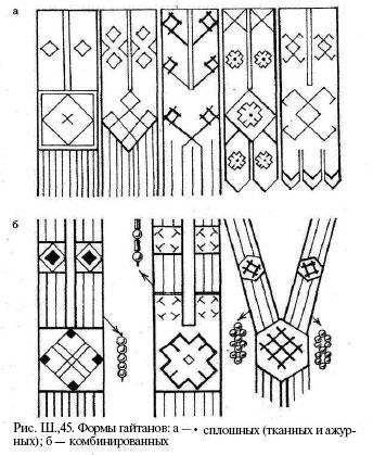 Гайтаны и герданы изготовляют вручную и на станке, короткими и длинными, широкими и узкими, украшенными бахромой из...
