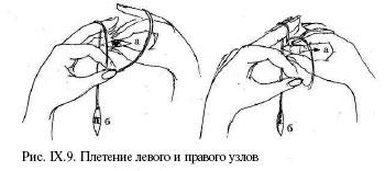 """Фриволите. Техника плетения основных элементов: узел, кольцо, дуга, """"пико""""."""
