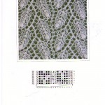Большое количество ажурных узоров для вязания воздушных и красивых шалей спицами и на машине.
