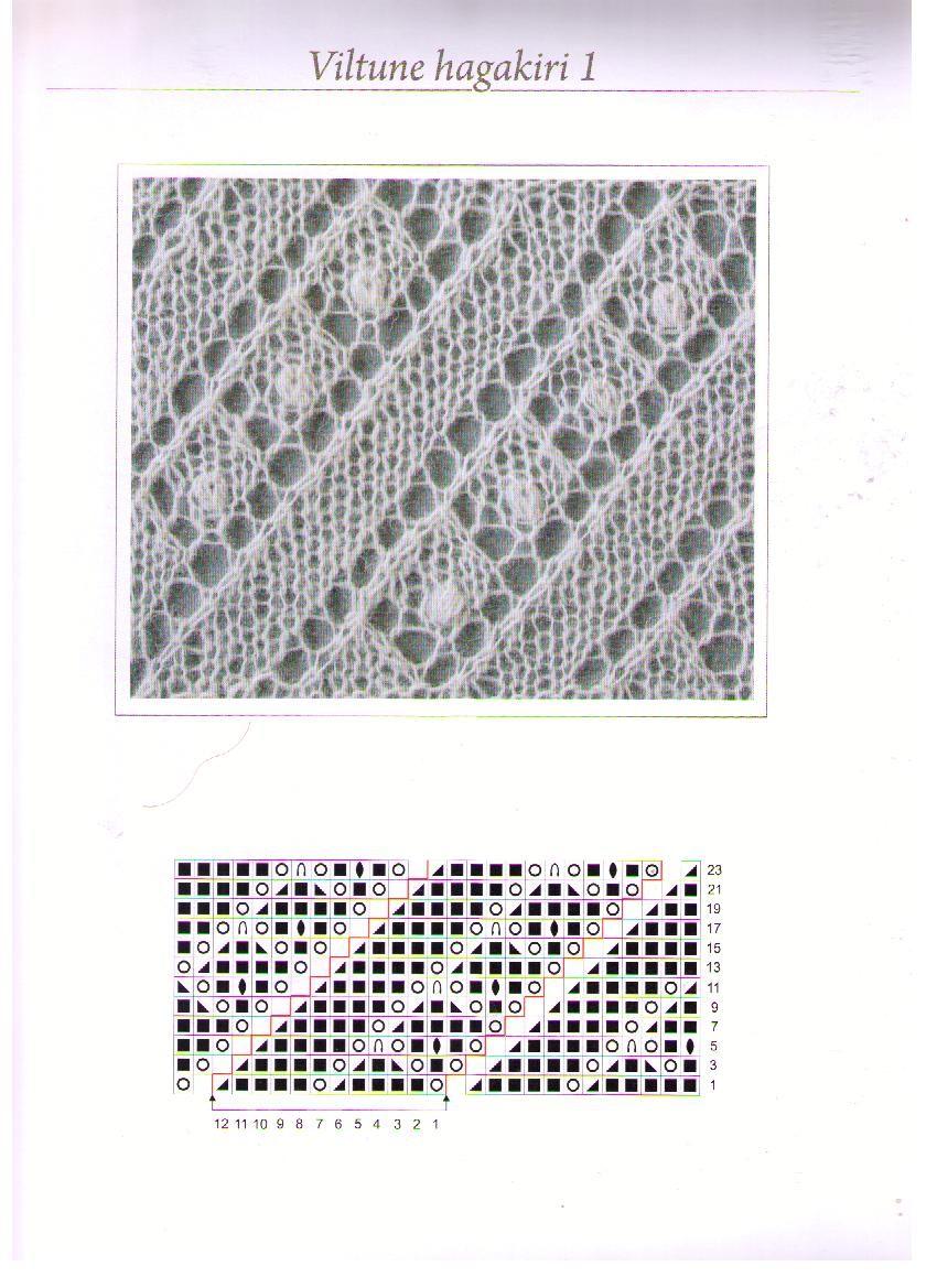 b Вязание крючком /b платков и шалей схемы.