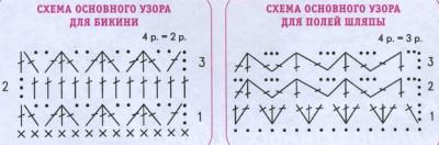 Схема вязания комплекта: бикини и шляпки.