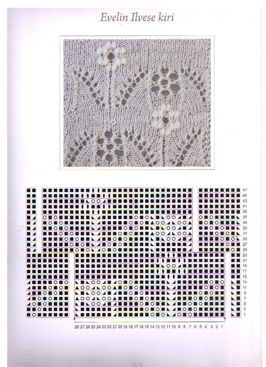 爱沙尼亚针织披肩 3(花和几何) - maomao - 我随心动