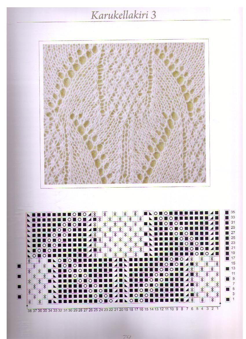 爱沙尼亚针织披肩2(径类) - maomao - 我随心动