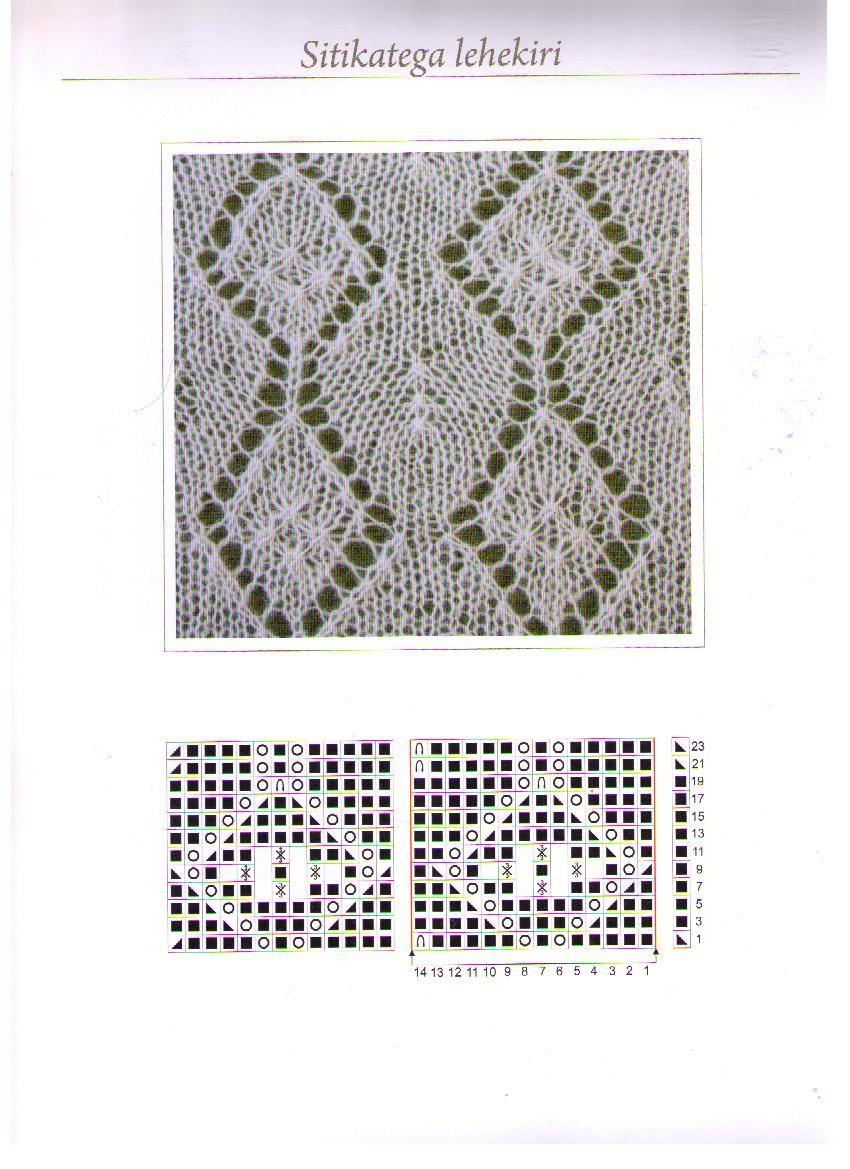爱沙尼亚针织披肩1(叶子类) - maomao - 我随心动