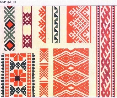 Традиционные ремёсла Карелии. Карельская вышивка.