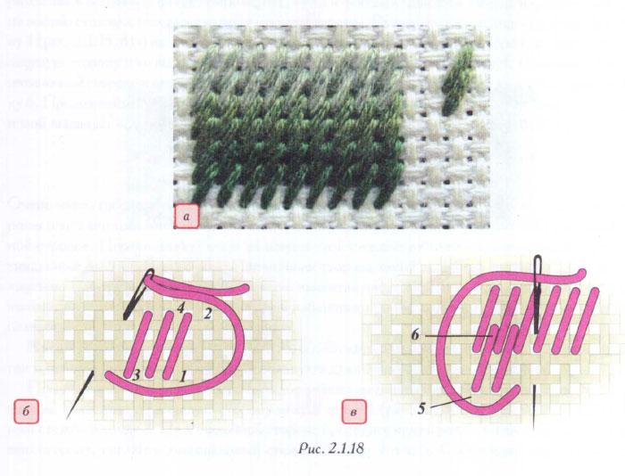 Мозаичное гобеленовое шитье