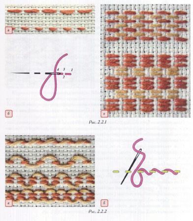 Вышивка декоративным стежком