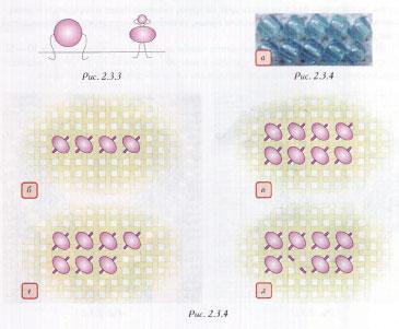 Как выполнять вышивку бисером, стеклярусом, пайетками.