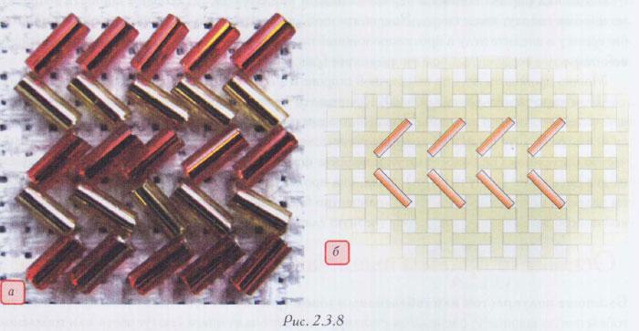 Счётная вышивка применяется в основном для вышивания картин, и используются схемы для вышивания крестом (рис. 2.3.1).