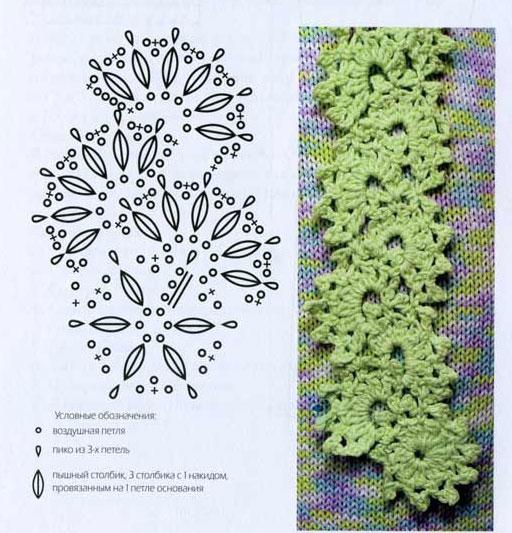 Схемы вязания ленточного кружева крючком представлены ниже. С помощью данных схем вы сможете создавать модные и