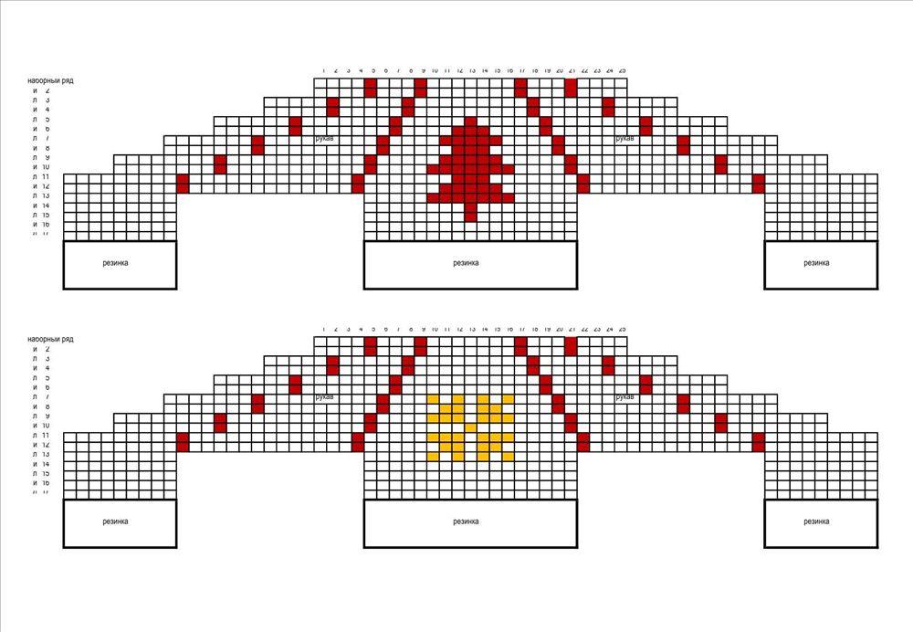 Все о вязании. схема объемных вязаных.