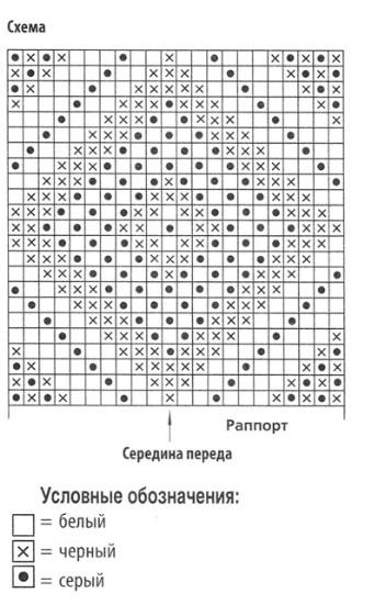 вязание пончо схема