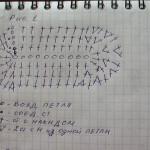 6-vjazanie-pinetok